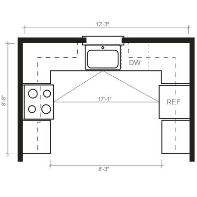 U-Shaped Kitchen Floorplan