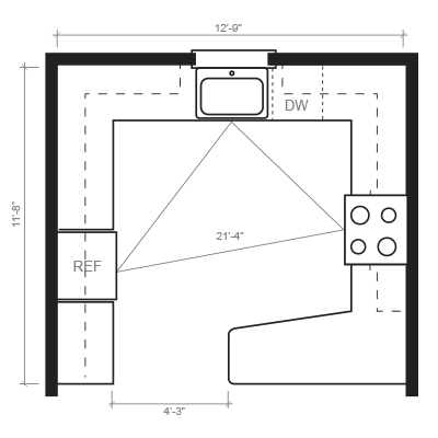 Peninsula Kitchen Floorplan
